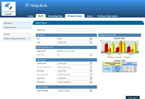 best help desk software for schools service desk change management images office wall quotes