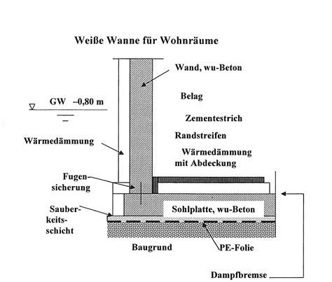 Weisse Wannen by Weisse Wanne