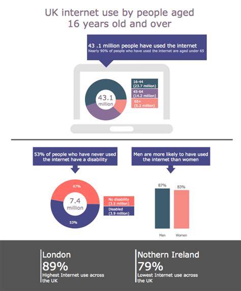 data driven infographics solution conceptdrawcom