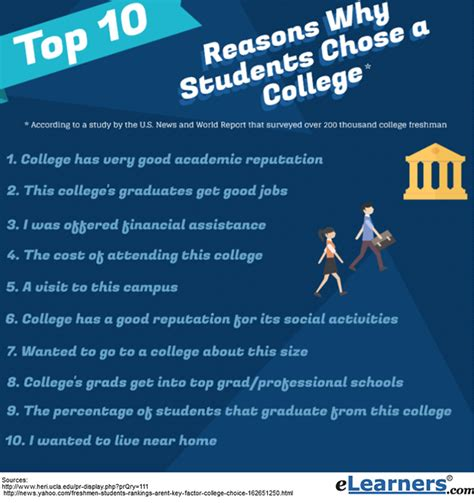 choosing  college  reasons  students select  college