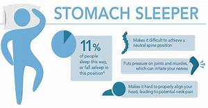 10 best mattress for stomach sleepers reviews 2018 With does sleeping on your stomach cause back pain