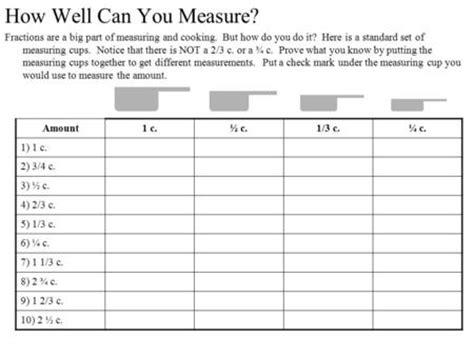 Kitchen Measuring Worksheet Worksheets For All Download