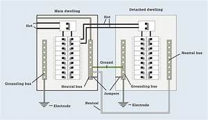Wiring Diagram For Sub Panel