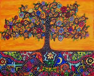 Mexican Folk Art Painting Tree of Life