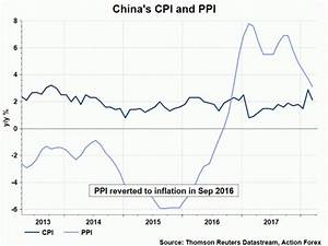 China's March Data Distorted by Holiday and Weather ...