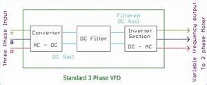 Wiring Vfd Motor Control Circuit Diagram