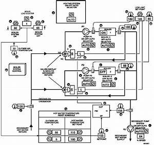 Boiler  Boiler Control System