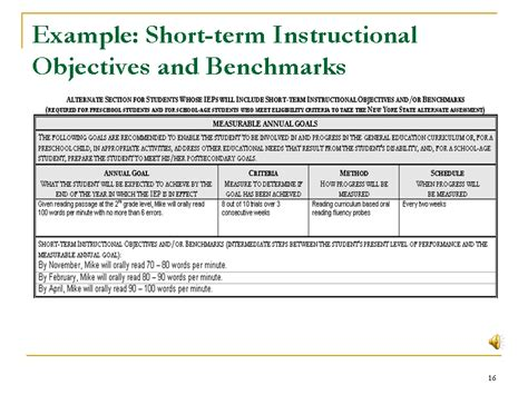 example term objectives and 631 | slide16
