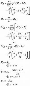 Beam Deflection  Stress  Bending Equations And Calculator