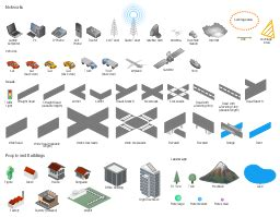 Design Elements Local Vehicular Networking