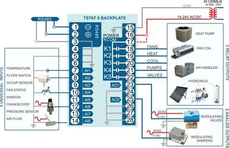 tstat bacnet thermostat bravo controls
