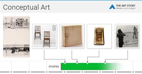 conceptual art important art theartstory