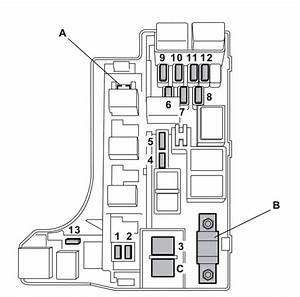 Saab 9-2x  2006  - Fuse Box Diagram
