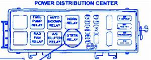Plymouth Breeze 2006 Fuse Box  Block Circuit Breaker Diagram  U00bb Carfusebox