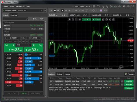 forex trading platform review ctrader ecn forex trading platform ctrader