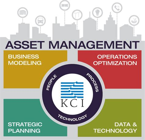 asset management kci