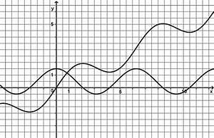 Oberstufe Punkte Berechnen : abiturpr fung originalpr fung 2015 analysis a2 lk ~ Themetempest.com Abrechnung
