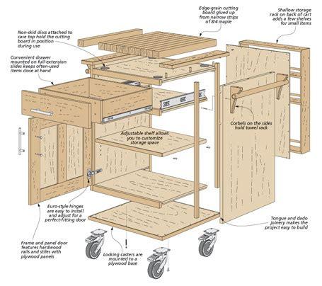 kitchen island cart plans kitchen cart 5016