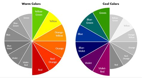 cool colors vs warm colors color wheel basics how to choose the right color scheme