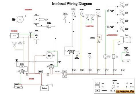 2003 Buell Blast Wiring Diagram by Rigid Evo 1987 Sportster 1100 Wiring Diagram The