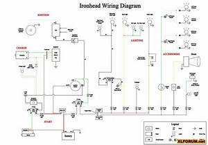 Ironhead Wiring Turn Signals