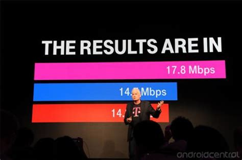 tmobile phone claim t mobile used your speedtest app data to back its claim of