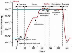 Russell Evaporator Wiring Diagram Ae Ae16