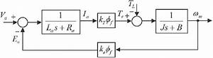 Block Diagram Of An Electric Motor