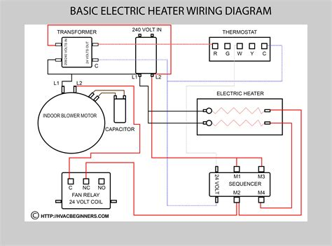 Electric Heat Wiring hvac on electric heaters hvac for