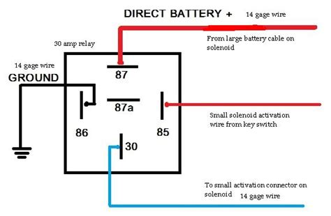 starter motor relay wiring diagram fitfathers me