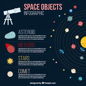 Space objects infographic Vector | Free Download