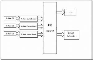 3 1  Block Diagram Of Fault Detection Circuit