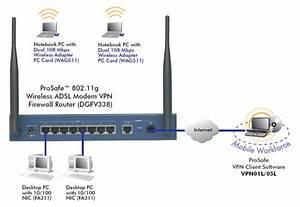 Internet Service Provider  Internet Service Provider Visio