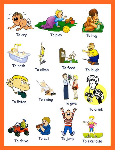 Types Of Verbs And Their Importance Passnownowcom