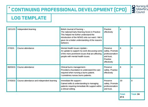 nursing professional portfolio template professional help with your nursing cpd portfolio nursing capstone