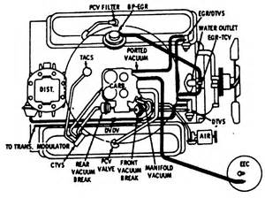1984 chevy 350 vacuum diagram 1984 image wiring th idoip nu89tras9 c kvyevt218wesdg on 1984 chevy 350 vacuum diagram