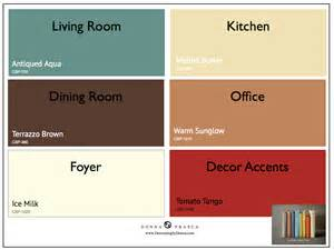 home interior color trends color trends what colors are we really in our home decorating by donna color expert