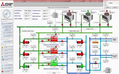 home design diagram chiller plant optimization tsi corporation