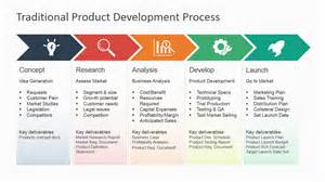 Project Status Template Excel Product Development Process Template Pictures To Pin On Pinsdaddy