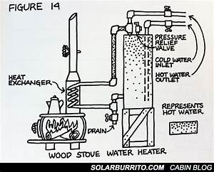 Wood Vs  Propane  U2013 Endless Hot Water For Cabins Or Tiny