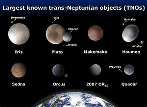 Neptune's Moons and Their Names - Pics about space