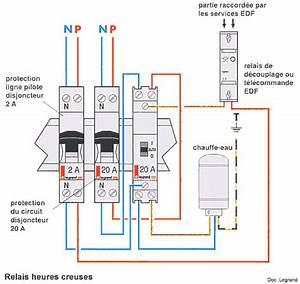 Disjoncteur Ballon Eau Chaude : chauffe eau sans disjoncteur 2a ~ Dailycaller-alerts.com Idées de Décoration