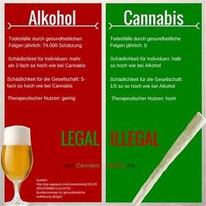 Tabak Selber Anbauen : alkohol vs cannabis alcohol vs cannabis wir von sind nicht gegen alkohol ~ Frokenaadalensverden.com Haus und Dekorationen