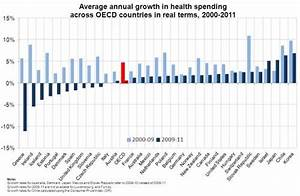 Health spending continues to stagnate, says OECD - OECD