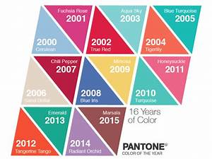 My Take on Pantone's 2016 Colour of the Year: Serenity