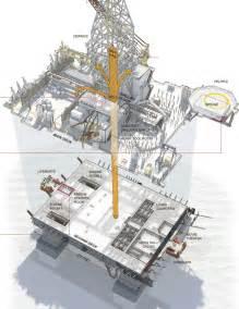 Deepwater Horizon Oil Rig Diagram
