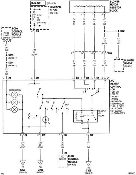 1994 jeep grand blower motor resistor wiring