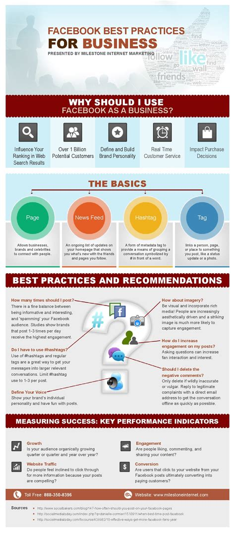 Facebook Best Practices And Recommendation For Brands