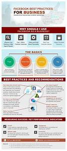 Facebook Best Practices And Recommendation For Brands ...
