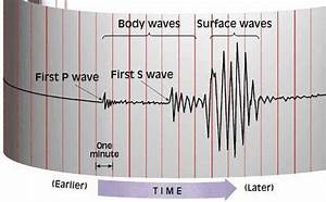 earthquake richter scale picture - DriverLayer Search Engine